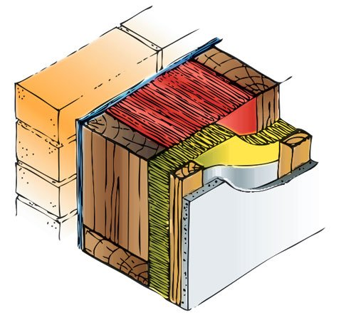 Green innovation eco friendly technology eco friendly for Insulate your home for free