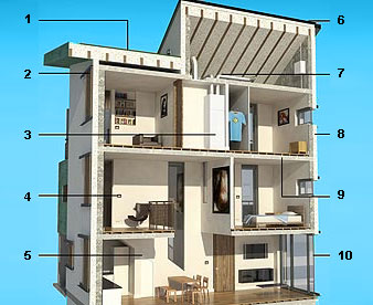 Green Innovation, Eco Friendly Technology & Eco Friendly Homes ...