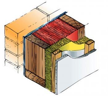 Home Insulation